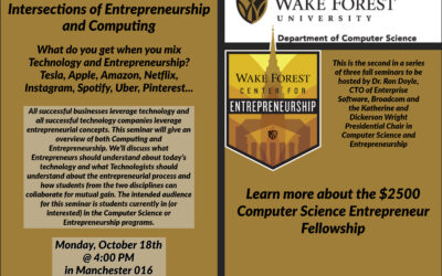 Intersections of Entrepreneurship and Computing